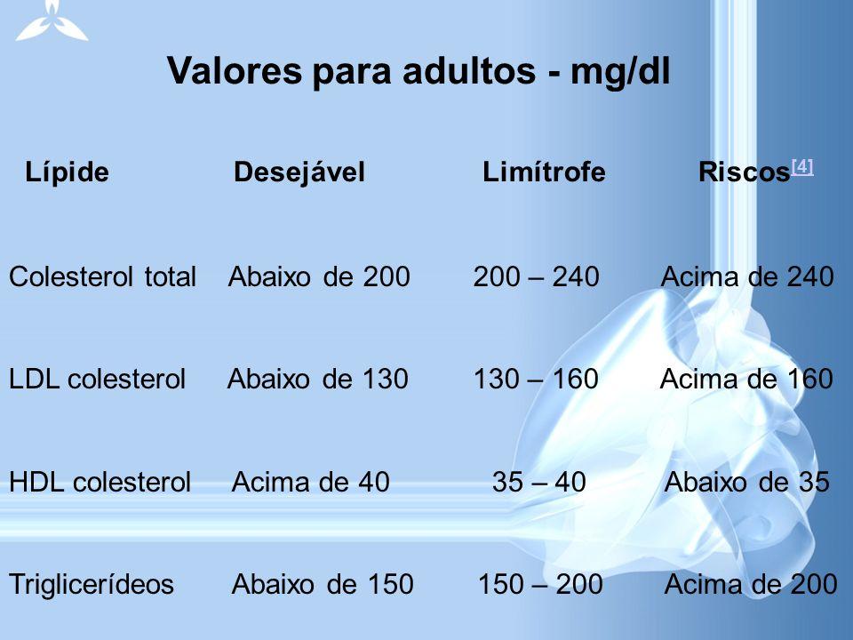 Colesterol total Abaixo de 200 200 – 240 Acima de 240 LDL colesterol Abaixo de 130 130 – 160 Acima de 160 HDL colesterol Acima de 40 35 – 40 Abaixo de