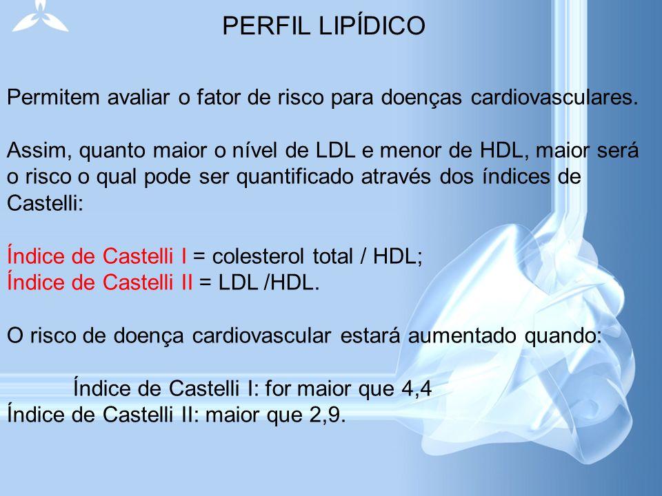 Permitem avaliar o fator de risco para doenças cardiovasculares. Assim, quanto maior o nível de LDL e menor de HDL, maior será o risco o qual pode ser