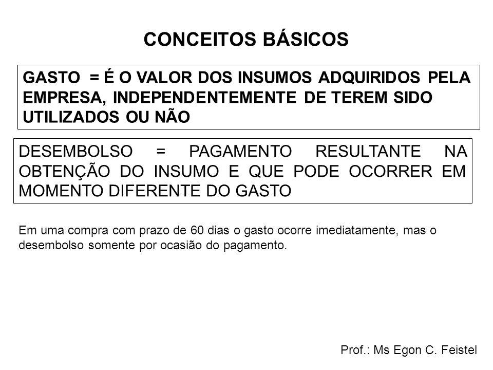 CONCEITOS BÁSICOS GASTO = É O VALOR DOS INSUMOS ADQUIRIDOS PELA EMPRESA, INDEPENDENTEMENTE DE TEREM SIDO UTILIZADOS OU NÃO Prof.: Ms Egon C. Feistel D