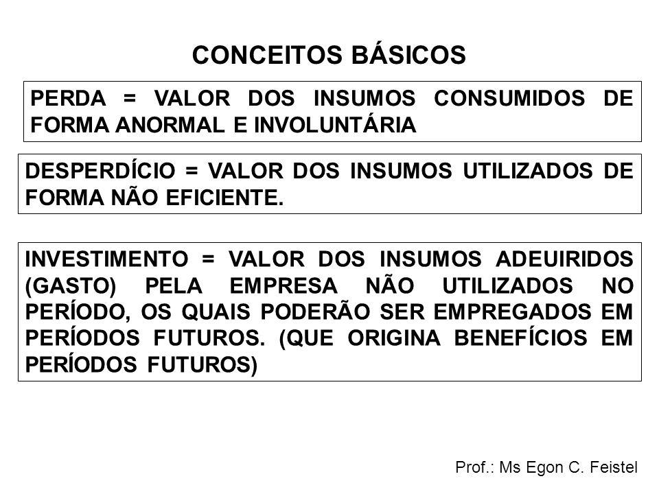 CUSTOS DE PRODUÇÃO OS CUSTOS DE PRODUÇÃO, OU CUSTOS, SÃO A SOMA DOS CUSTOS DE MATÉRIA-PRIMA (MP) MÃO- DE-OBRA DIRETA (MOD) E CUSTOS INDIRETOS DE FABRICAÇÃO (CIF) CUSTOS = MP + MOD + CIF Prof.: Ms Egon C.