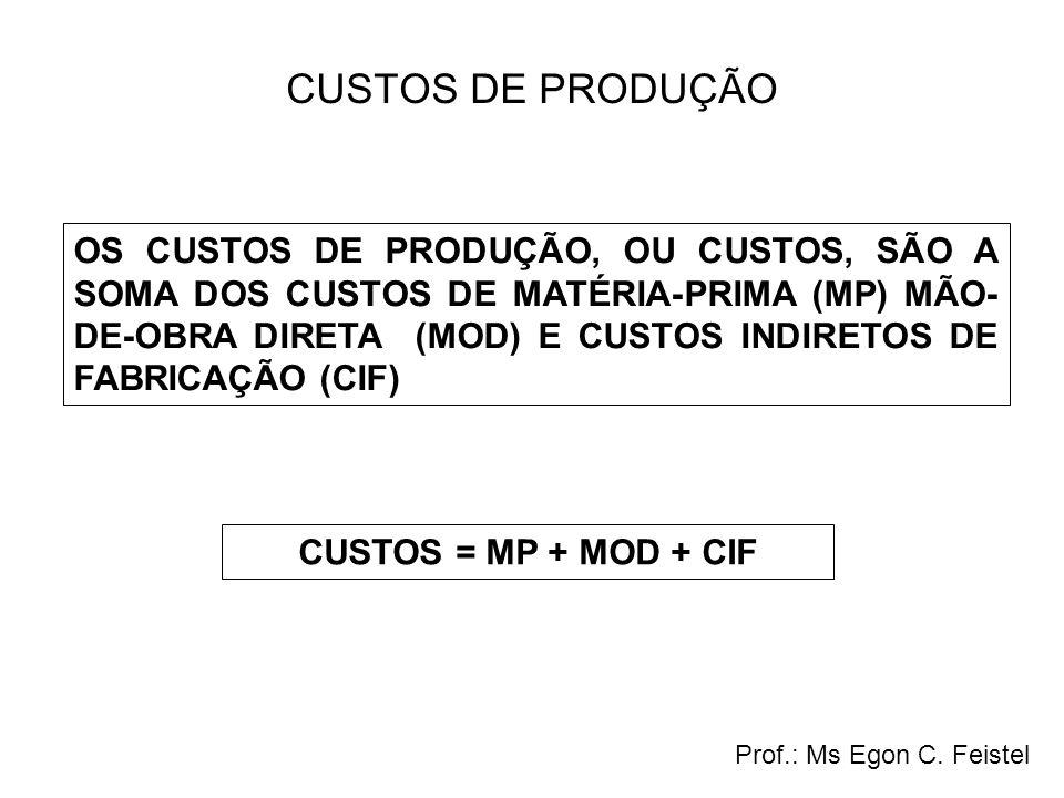 CUSTOS DE PRODUÇÃO OS CUSTOS DE PRODUÇÃO, OU CUSTOS, SÃO A SOMA DOS CUSTOS DE MATÉRIA-PRIMA (MP) MÃO- DE-OBRA DIRETA (MOD) E CUSTOS INDIRETOS DE FABRI