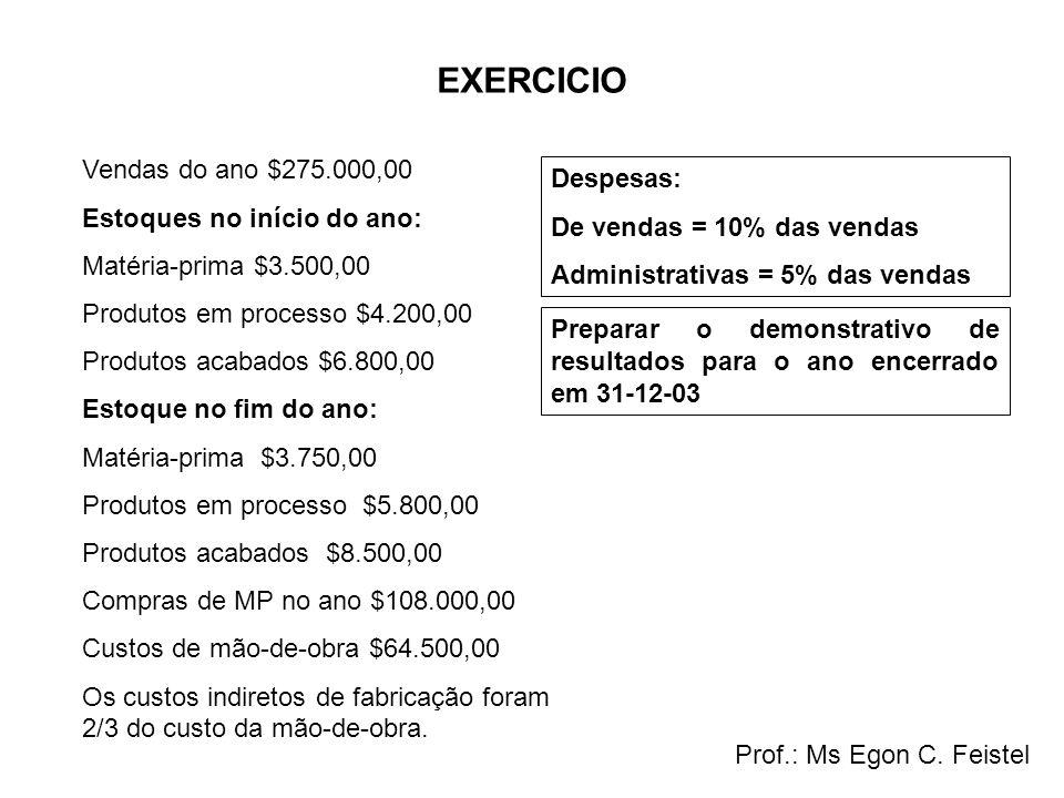 EXERCICIO Vendas do ano $275.000,00 Estoques no início do ano: Matéria-prima $3.500,00 Produtos em processo $4.200,00 Produtos acabados $6.800,00 Esto