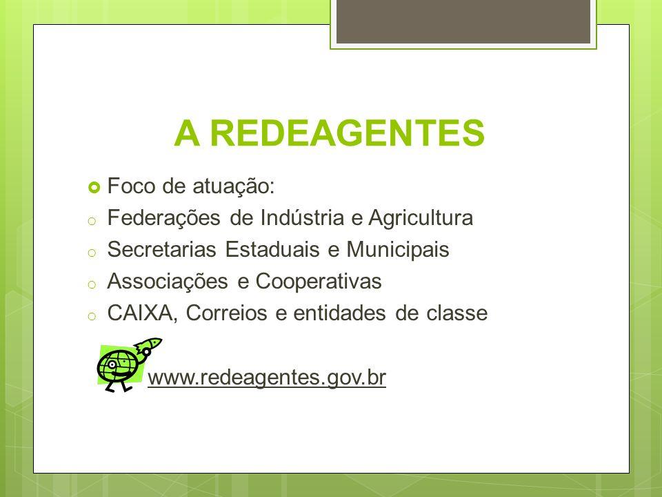 A REDEAGENTES Foco de atuação: o Federações de Indústria e Agricultura o Secretarias Estaduais e Municipais o Associações e Cooperativas o CAIXA, Corr