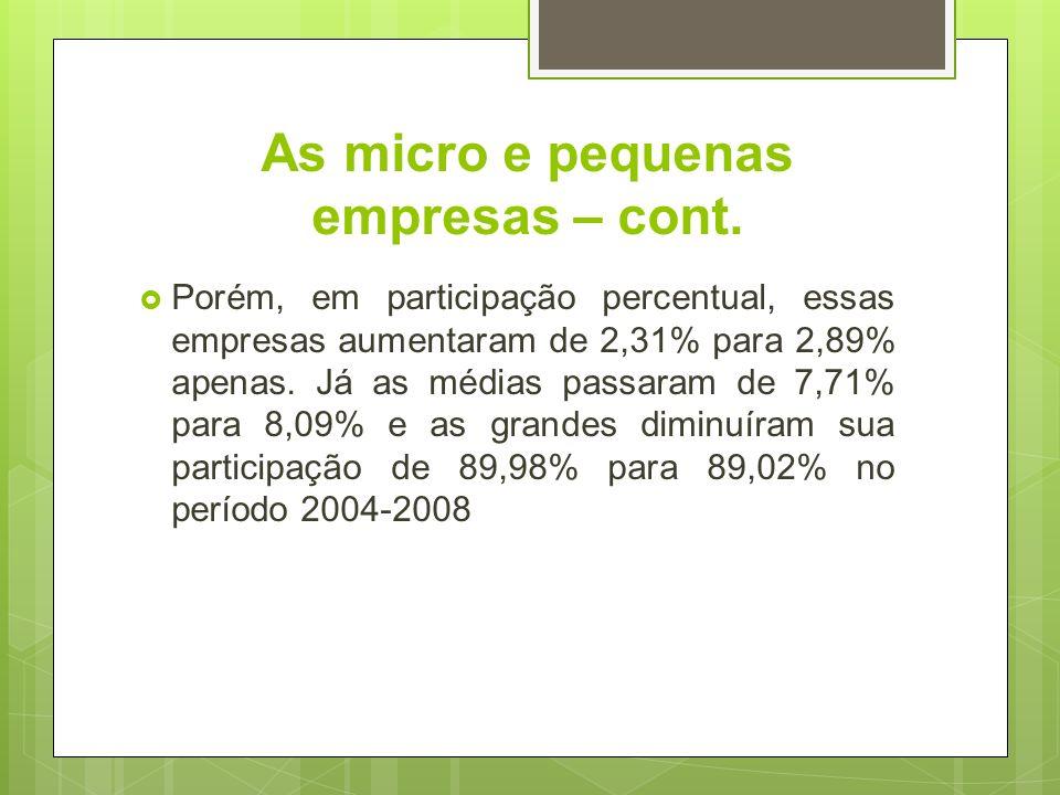 As micro e pequenas empresas – cont. Porém, em participação percentual, essas empresas aumentaram de 2,31% para 2,89% apenas. Já as médias passaram de