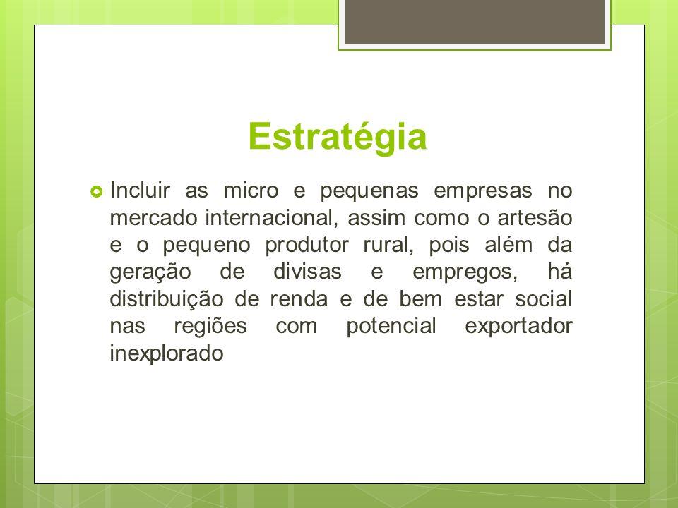 Estratégia Incluir as micro e pequenas empresas no mercado internacional, assim como o artesão e o pequeno produtor rural, pois além da geração de div