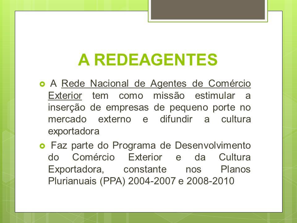A REDEAGENTES A cargo da SECEX/MDIC, a REDEAGENTES realiza: o Treinamentos e cursos o Articulação Institucional e Setorial o Formação de uma comunidade prática sobre comércio exterior