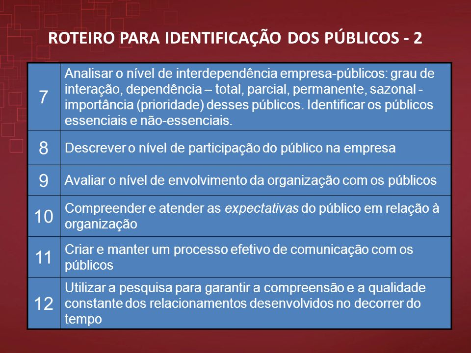 ROTEIRO PARA IDENTIFICAÇÃO DOS PÚBLICOS - 2 7 Analisar o nível de interdependência empresa-públicos: grau de interação, dependência – total, parcial,