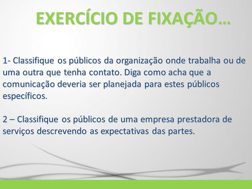 EXERCÍCIO DE FIXAÇÃO… 1- Classifique os públicos da organização onde trabalha ou de uma outra que tenha contato. Diga como acha que a comunicação deve