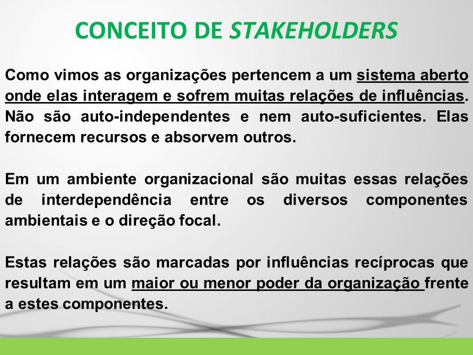 CONCEITO DE STAKEHOLDERS Como vimos as organizações pertencem a um sistema aberto onde elas interagem e sofrem muitas relações de influências. Não são