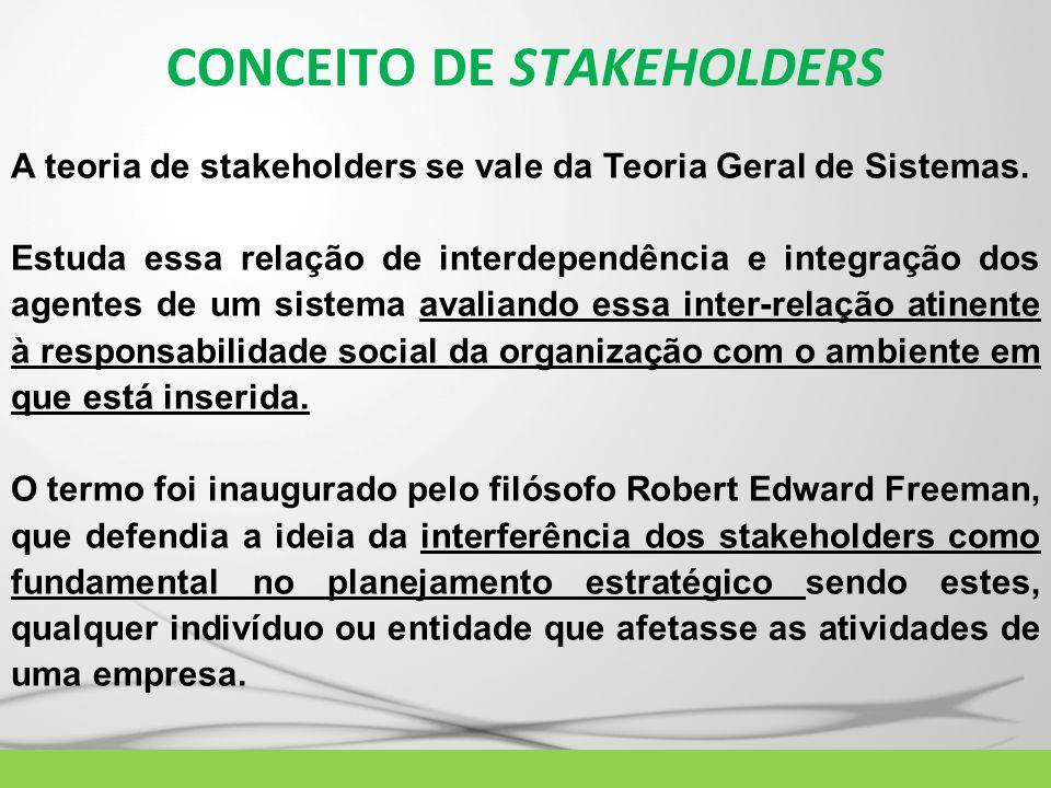 CONCEITO DE STAKEHOLDERS A teoria de stakeholders se vale da Teoria Geral de Sistemas. Estuda essa relação de interdependência e integração dos agente
