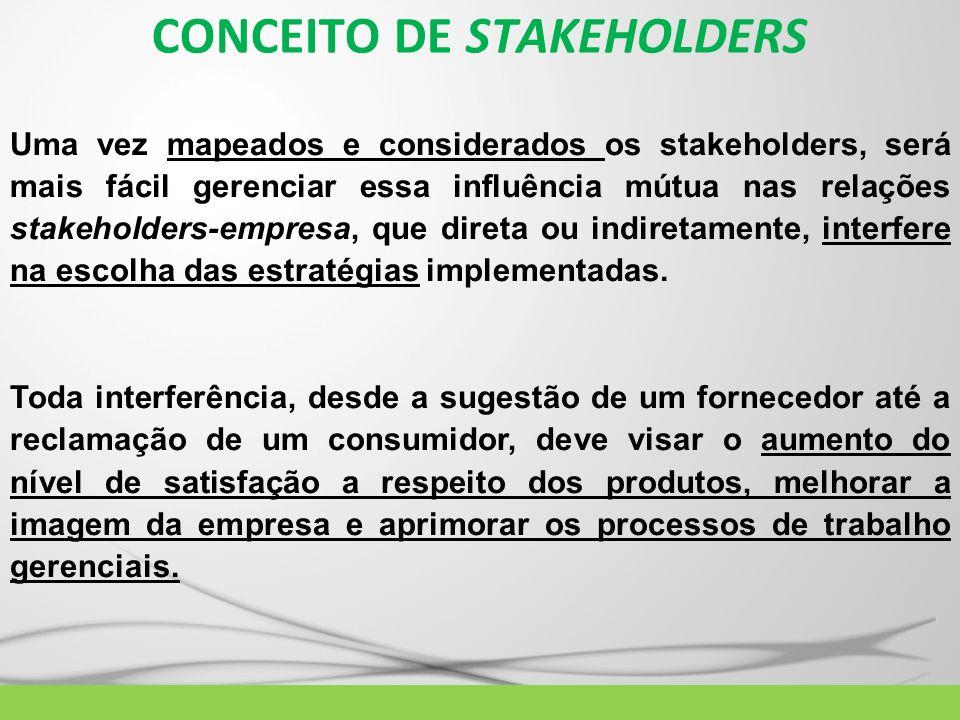 CONCEITO DE STAKEHOLDERS Uma vez mapeados e considerados os stakeholders, será mais fácil gerenciar essa influência mútua nas relações stakeholders-em