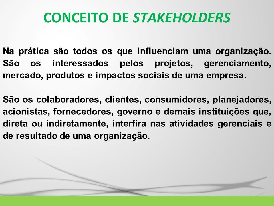 CONCEITO DE STAKEHOLDERS Na prática são todos os que influenciam uma organização. São os interessados pelos projetos, gerenciamento, mercado, produtos