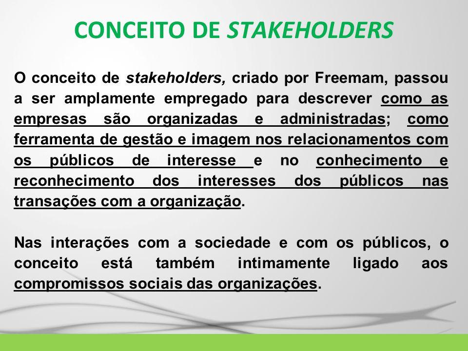 CONCEITO DE STAKEHOLDERS O conceito de stakeholders, criado por Freemam, passou a ser amplamente empregado para descrever como as empresas são organiz
