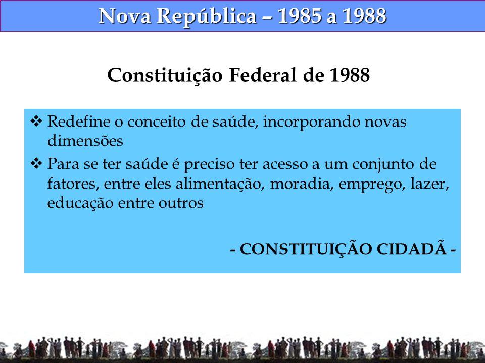 Nova República – 1985 a 1988 Constituição Federal de 1988 Redefine o conceito de saúde, incorporando novas dimensões Para se ter saúde é preciso ter a