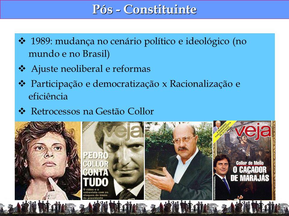 Pós - Constituinte 1989: mudança no cenário político e ideológico (no mundo e no Brasil) Ajuste neoliberal e reformas Participação e democratização x