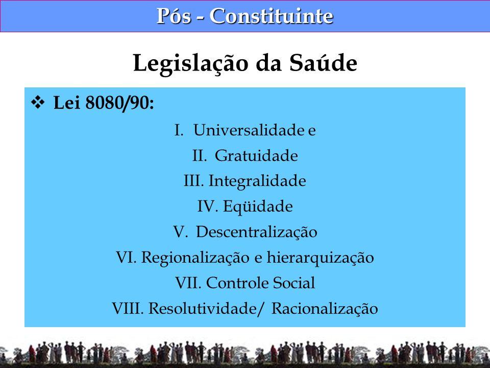 Pós - Constituinte Lei 8080/90: I.Universalidade e II. Gratuidade III. Integralidade IV. Eqüidade V. Descentralização VI. Regionalização e hierarquiza