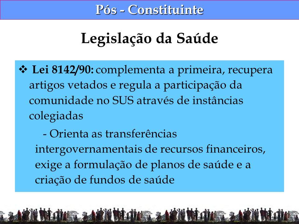 Pós - Constituinte Lei 8142/90: complementa a primeira, recupera artigos vetados e regula a participação da comunidade no SUS através de instâncias co