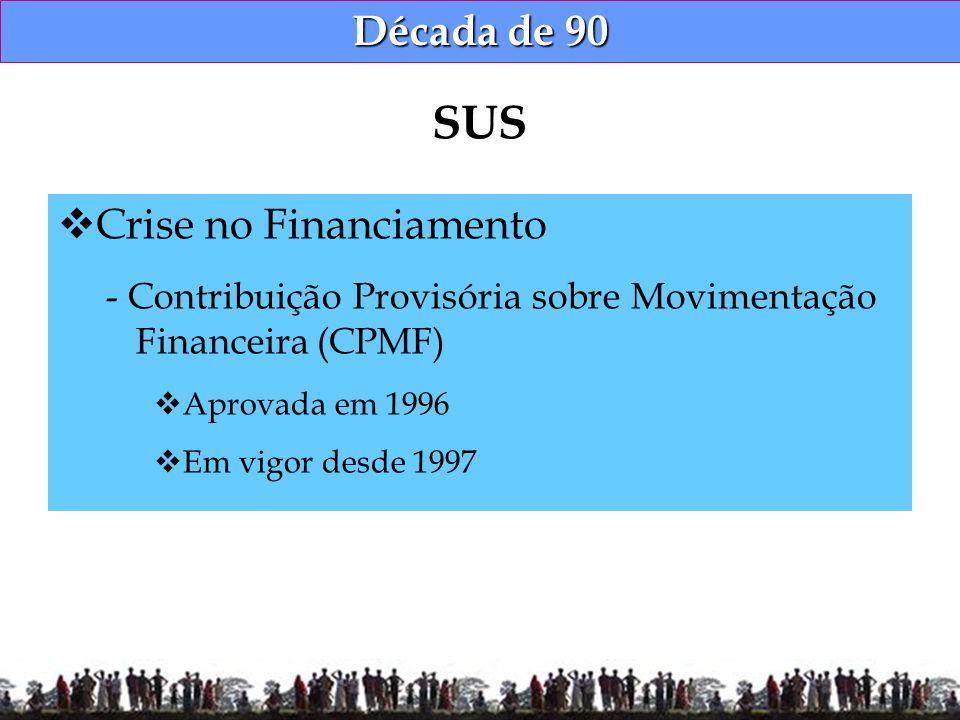 Década de 90 Crise no Financiamento - Contribuição Provisória sobre Movimentação Financeira (CPMF) Aprovada em 1996 Em vigor desde 1997 SUS