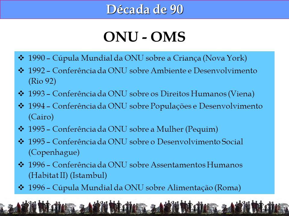 1990 – Cúpula Mundial da ONU sobre a Criança (Nova York) 1992 – Conferência da ONU sobre Ambiente e Desenvolvimento (Rio 92) 1993 – Conferência da ONU