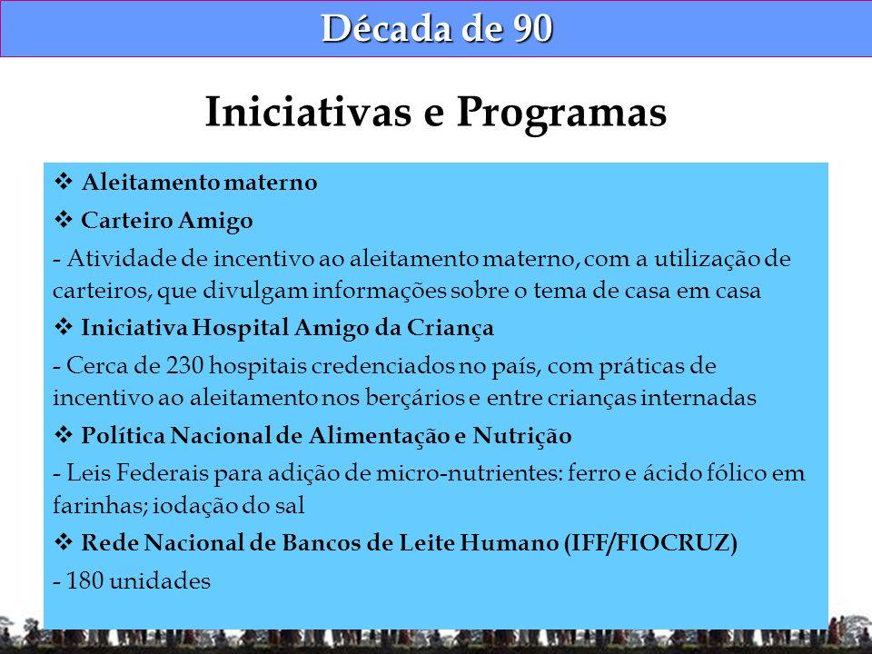 Década de 90 Aleitamento materno Carteiro Amigo - Atividade de incentivo ao aleitamento materno, com a utilização de carteiros, que divulgam informaçõ