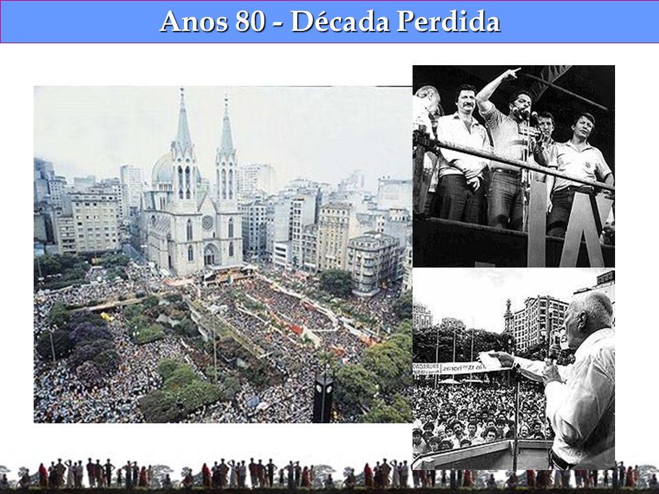Nova República – 1985 a 1989 Diretas Já (1984 – 1985) Posse de Tancredo Neves (1985) Morte de Tancredo Neves (1985) Posse de José Sarney (1985) Morte do País – inflação (1985 – 1989)