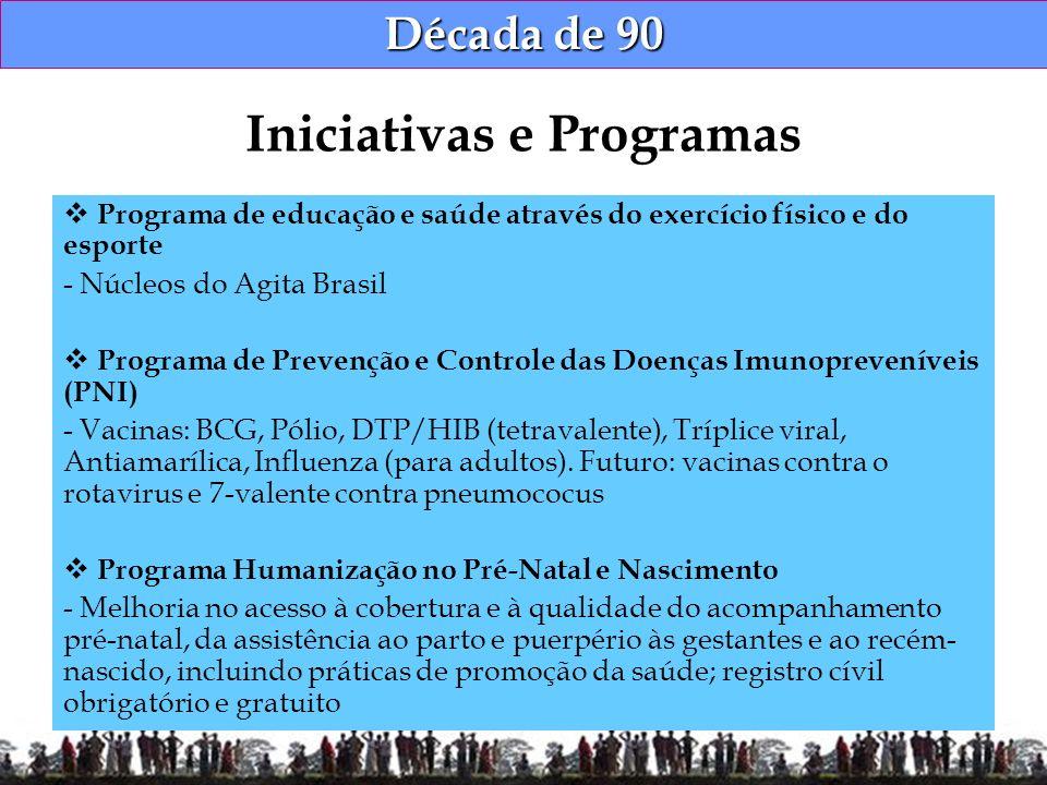 Década de 90 Programa de educação e saúde através do exercício físico e do esporte - Núcleos do Agita Brasil Programa de Prevenção e Controle das Doen