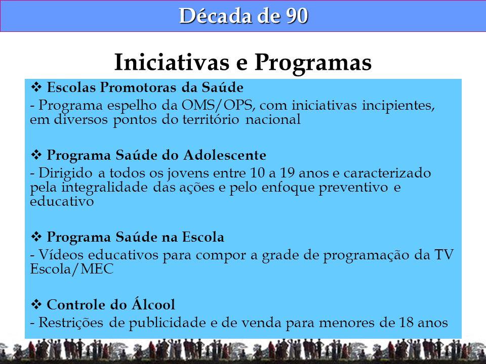 Década de 90 Escolas Promotoras da Saúde - Programa espelho da OMS/OPS, com iniciativas incipientes, em diversos pontos do território nacional Program
