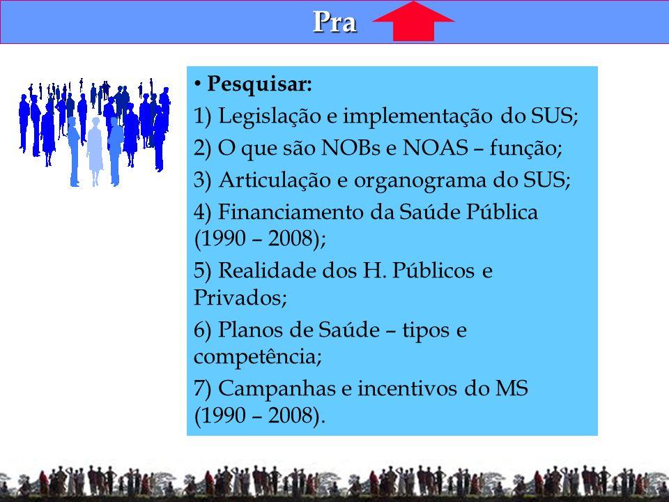 Pra Pesquisar: 1) Legislação e implementação do SUS; 2) O que são NOBs e NOAS – função; 3) Articulação e organograma do SUS; 4) Financiamento da Saúde