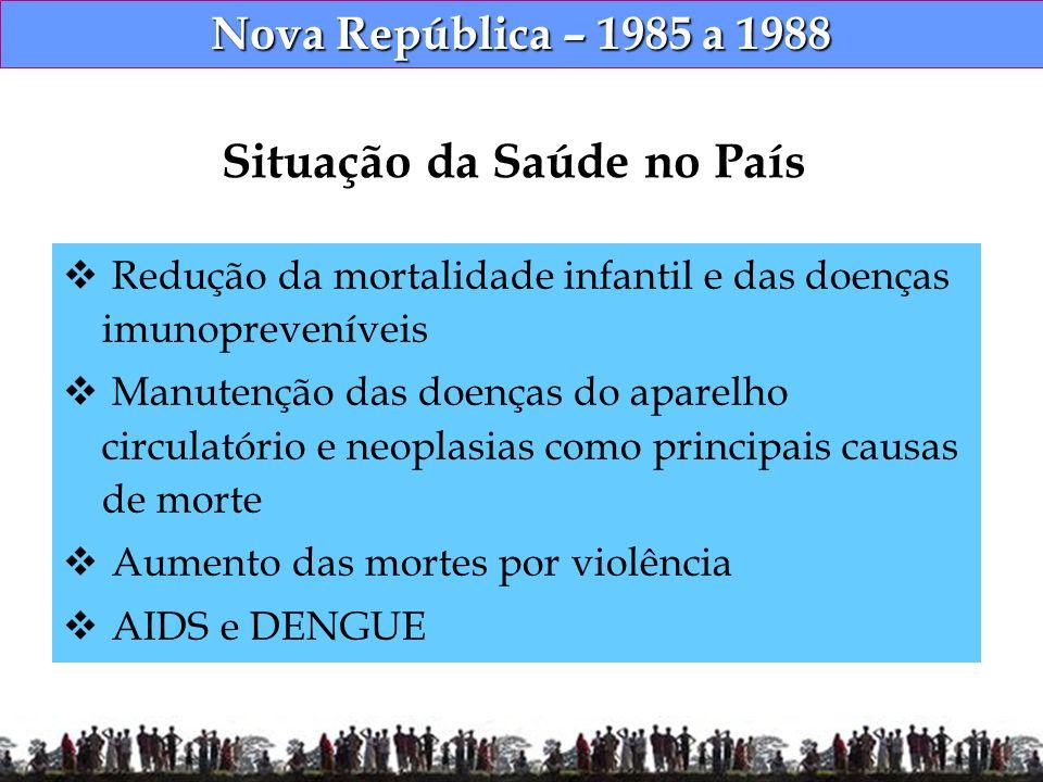 Nova República – 1985 a 1988 Situação da Saúde no País Redução da mortalidade infantil e das doenças imunopreveníveis Manutenção das doenças do aparel