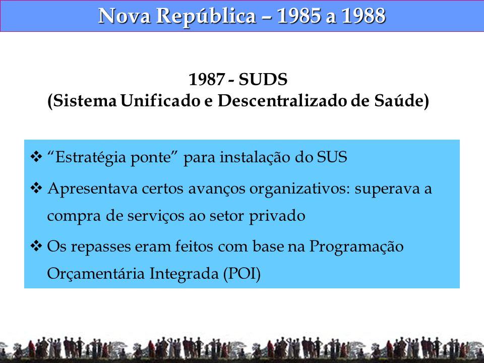 Nova República – 1985 a 1988 Propostas da Reforma Sanitária Conceito ampliado de saúde Reconhecimento da saúde como direito de todos e dever do Estado Criação do Sistema Único de Saúde (SUS) Participação popular (controle social) Constituição e ampliação do orçamento social