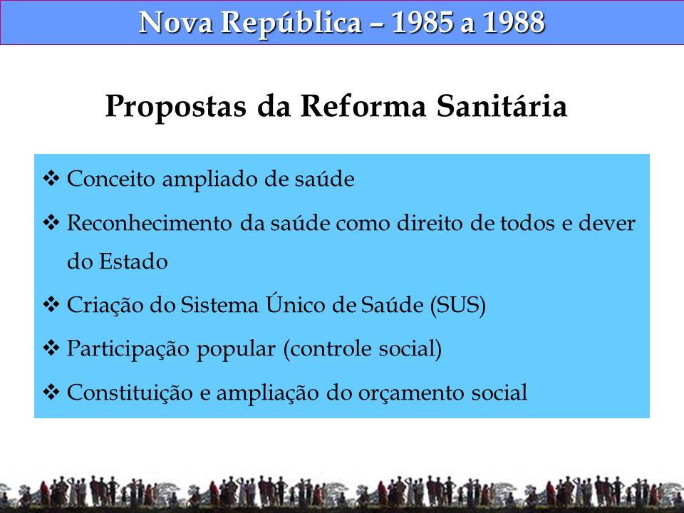 Nova República – 1985 a 1988 Propostas da Reforma Sanitária Conceito ampliado de saúde Reconhecimento da saúde como direito de todos e dever do Estado