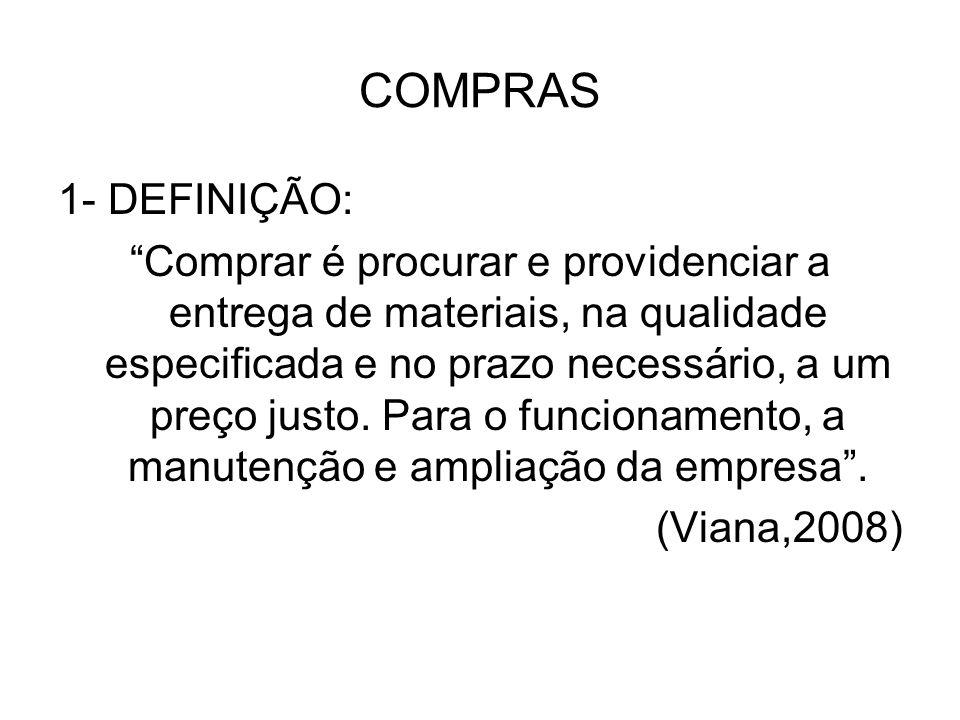 COMPRAS Gestão da aquisição -assunto estratégico - centro de lucros Valor total c/ compras -de 50% a 80% da renda bruta!
