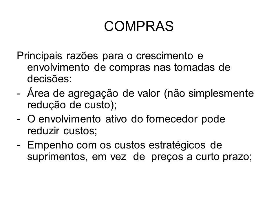 COMPRAS Passado -O dono responsável pelas 3 áreas: vendas, produção e finanças.
