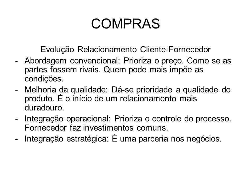 COMPRAS Avaliação Fornecedor Deve-se enfatizar os seguintes aspectos: -Custos: Avaliar se os custos estão compatíveis com o mercado.