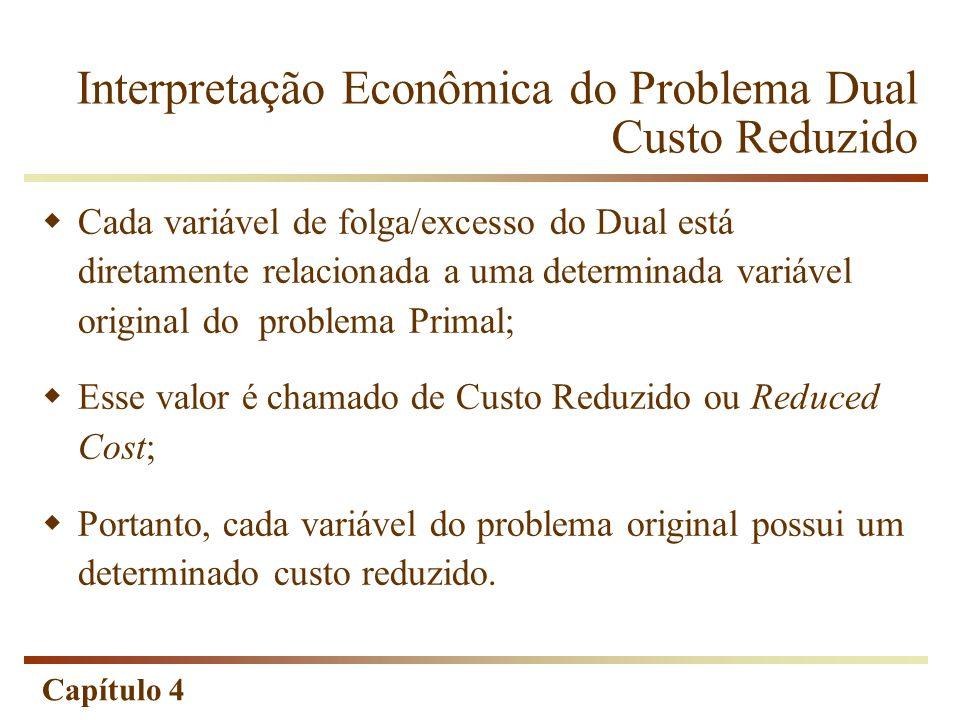 Capítulo 4 Cada variável de folga/excesso do Dual está diretamente relacionada a uma determinada variável original do problema Primal; Esse valor é ch