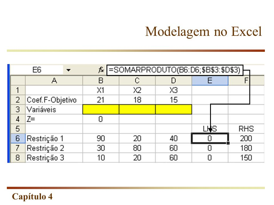 Capítulo 4 Modelagem no Excel