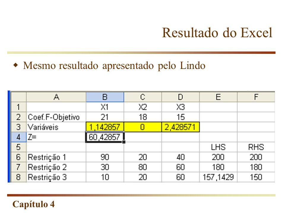 Capítulo 4 Resultado do Excel Mesmo resultado apresentado pelo Lindo