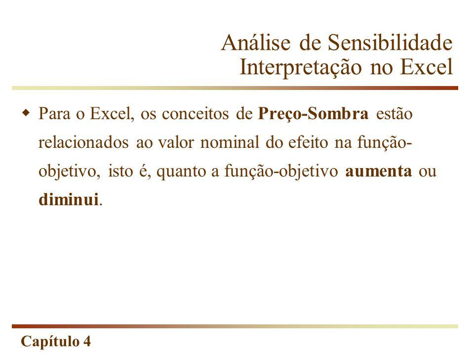 Capítulo 4 Análise de Sensibilidade Interpretação no Excel Para o Excel, os conceitos de Preço-Sombra estão relacionados ao valor nominal do efeito na