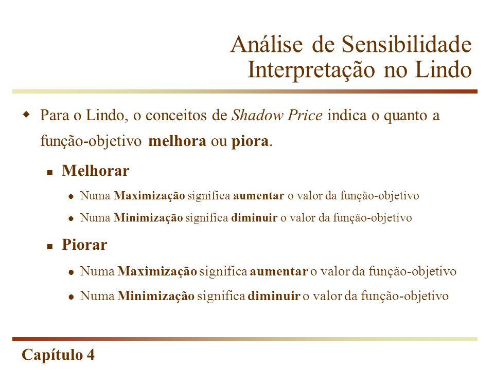 Capítulo 4 Análise de Sensibilidade Interpretação no Lindo Para o Lindo, o conceitos de Shadow Price indica o quanto a função-objetivo melhora ou pior