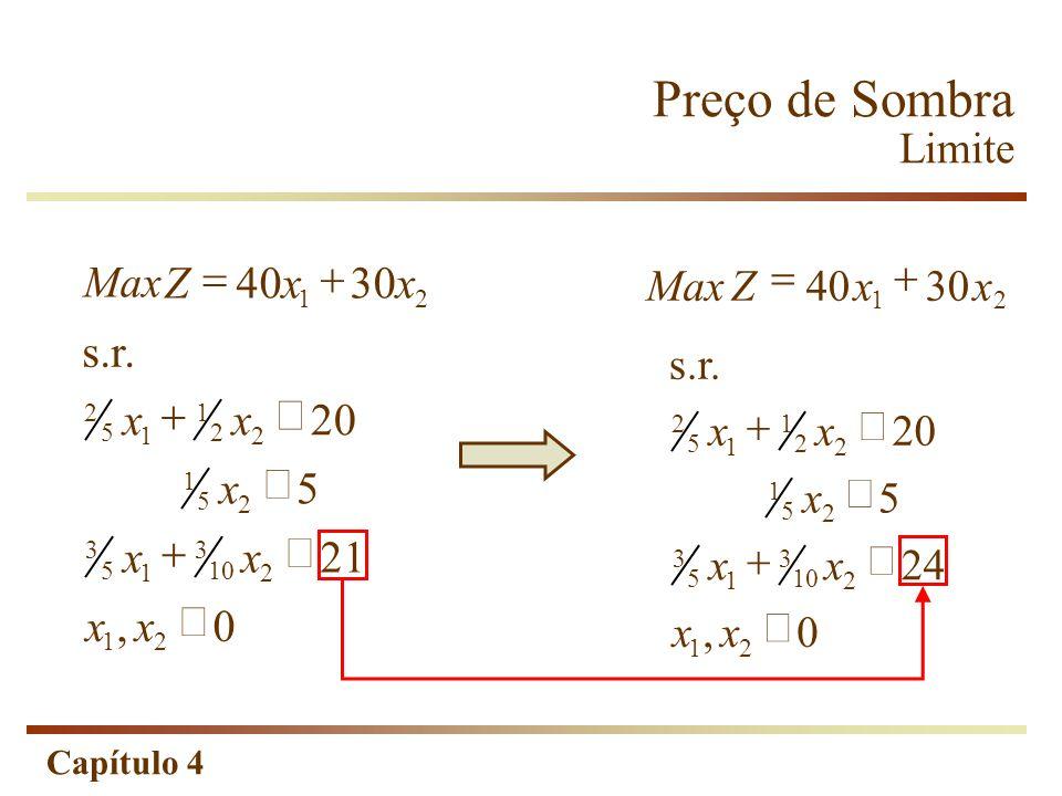 Capítulo 4 s.r. 3040 Max 21 0, 21 xx21 2 10 3 1 5 3 xx5 2 5 1 x20 2 2 1 1 5 2 xx xxZ s.r. 21 24 2 10 3 1 5 3 0, xx xx 5 2 5 1 x20 2 2 1 1 5 2 xx 3040M