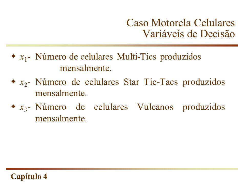 Capítulo 4 Caso Motorela Celulares Variáveis de Decisão x 1 - Número de celulares Multi-Tics produzidos mensalmente. x 2 -Número de celulares Star Tic