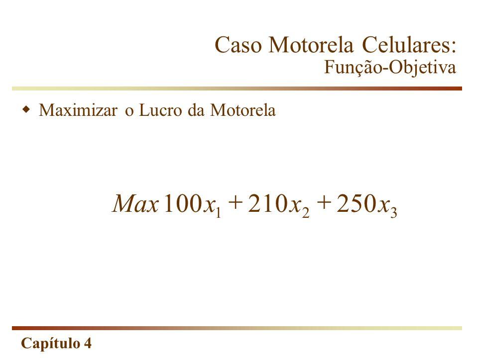 Capítulo 4 Caso Motorela Celulares: Função-Objetiva Maximizar o Lucro da Motorela 321 250210100 xxxMax