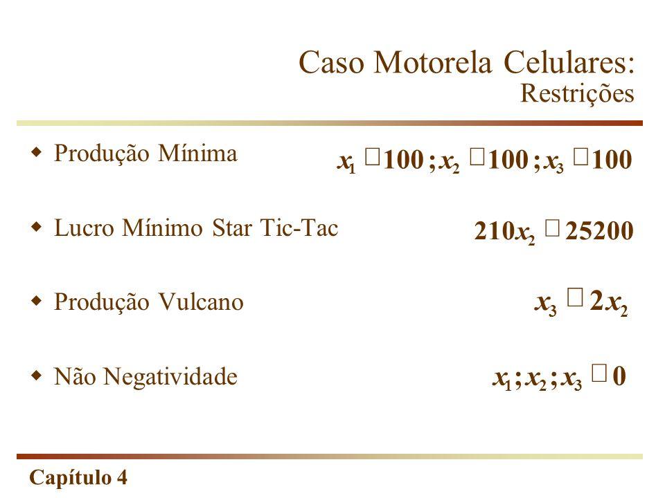 Capítulo 4 Produção Mínima Lucro Mínimo Star Tic-Tac Produção Vulcano Não Negatividade 100; ; 321 xxx 25200210 2 x 23 2xx 0;; 321 xxx Caso Motorela Ce