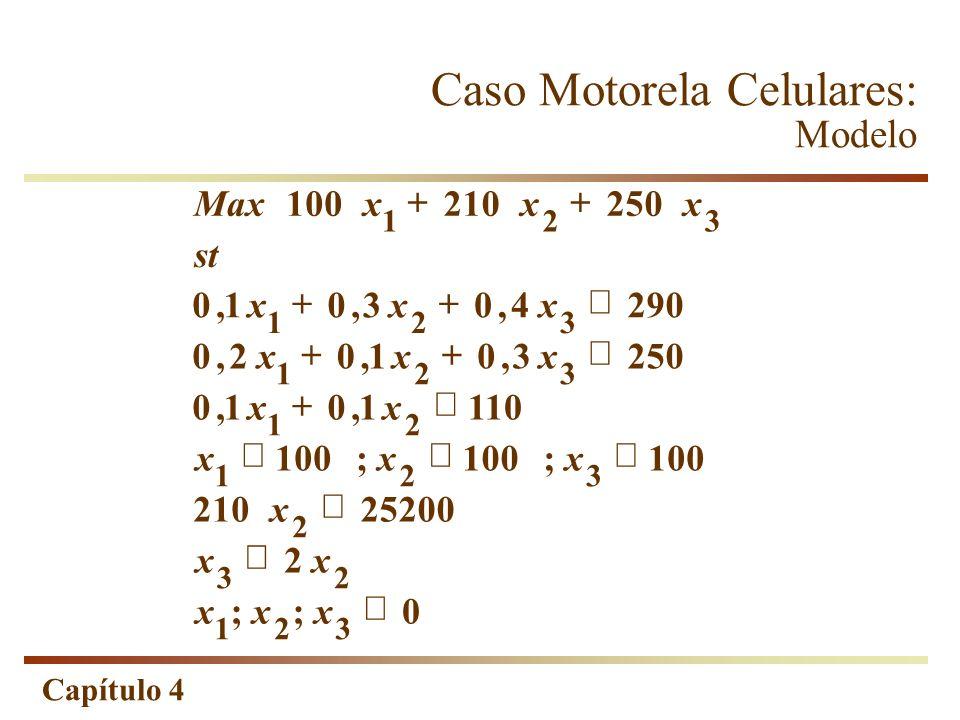 Capítulo 4 Caso Motorela Celulares: Modelo