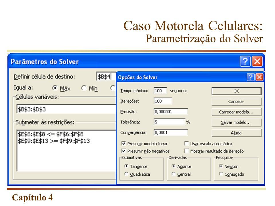 Capítulo 4 Caso Motorela Celulares: Parametrização do Solver