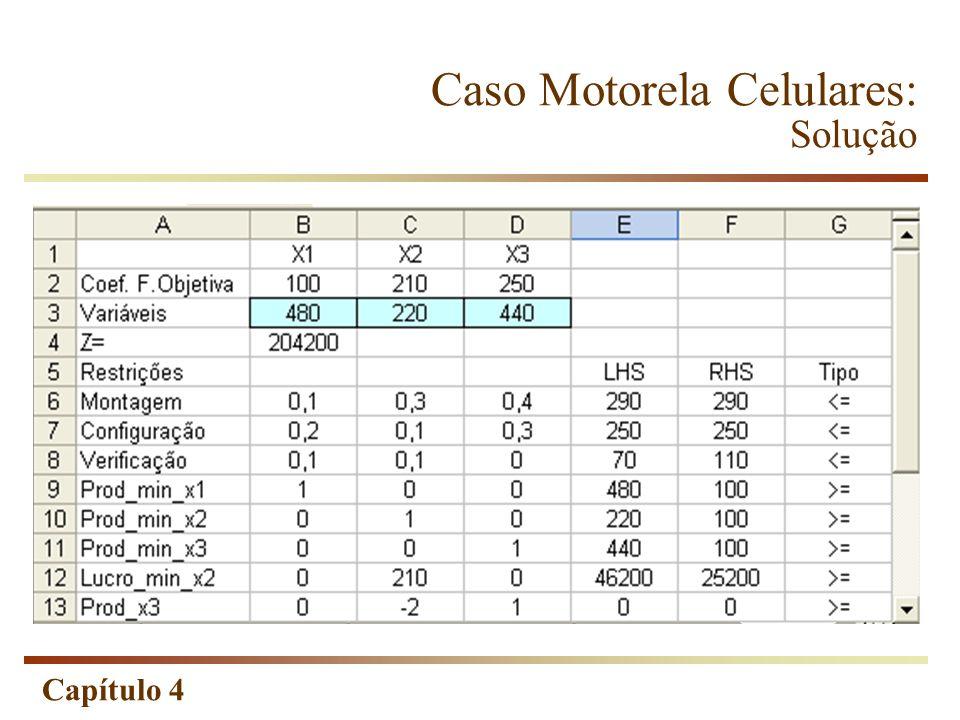Capítulo 4 Caso Motorela Celulares: Solução