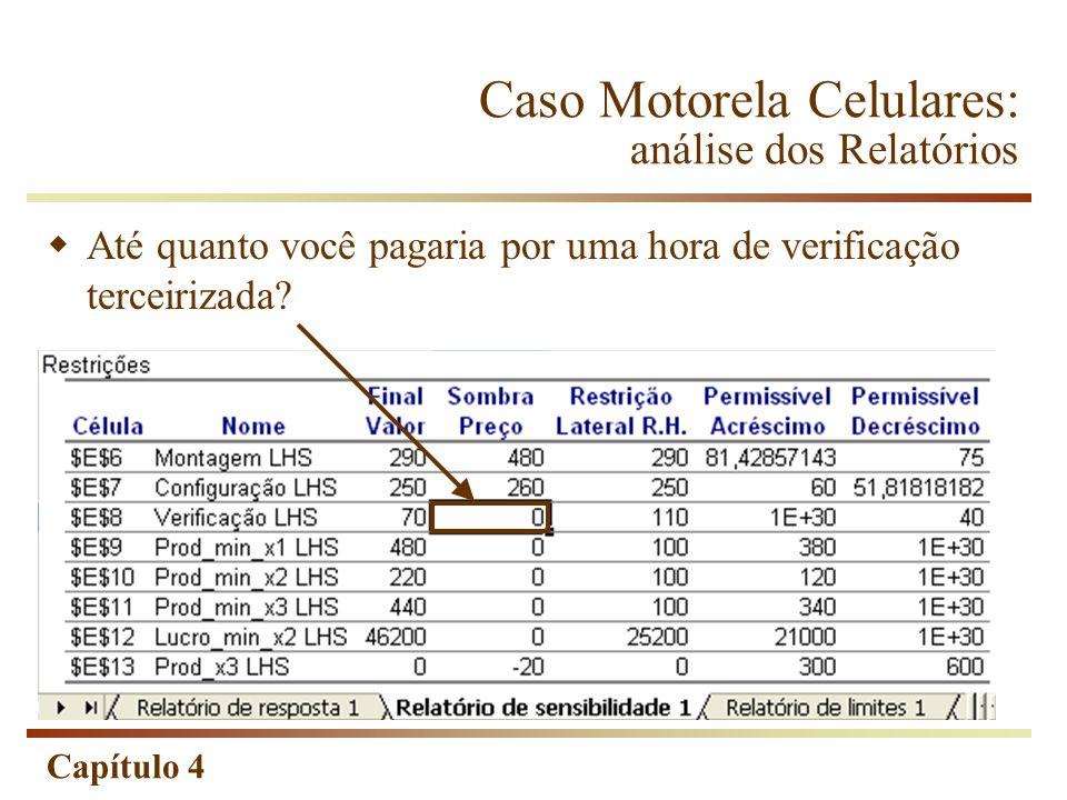 Capítulo 4 Caso Motorela Celulares: análise dos Relatórios Até quanto você pagaria por uma hora de verificação terceirizada?