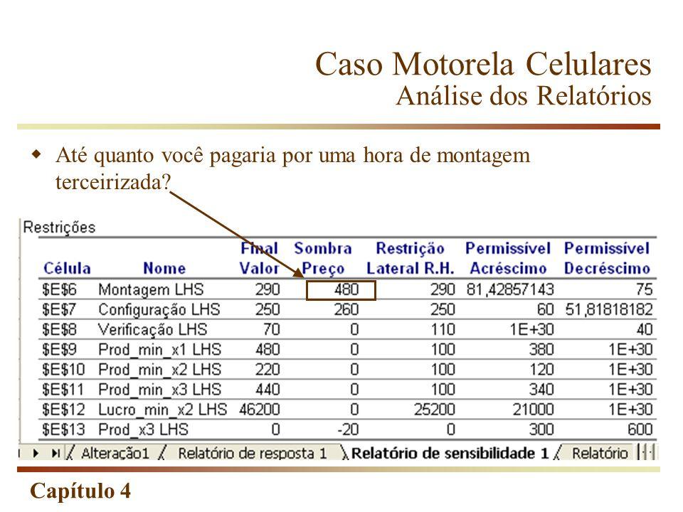 Capítulo 4 Caso Motorela Celulares Análise dos Relatórios Até quanto você pagaria por uma hora de montagem terceirizada?