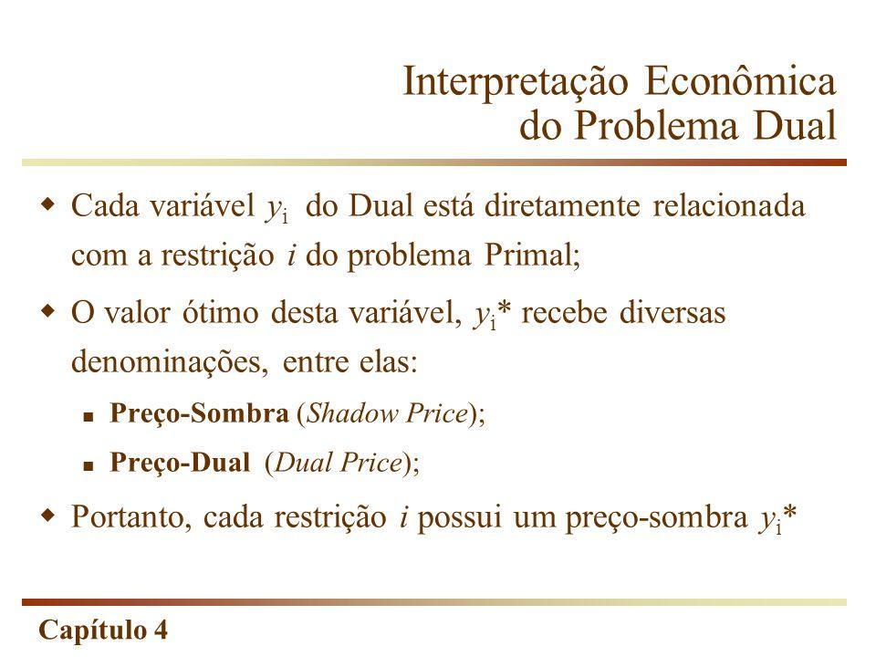 Capítulo 4 Preço de Sombra O preço-sombra para o recurso i (y i *) mede o valor marginal deste recurso em relação ao lucro total; Isto é, a quantidade que o Lucro Total (Z) seria melhorado, caso a quantidade do recurso i (b i ) fosse aumentado de uma quantidade igual à unidade.