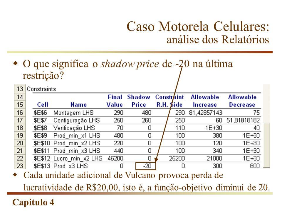 Capítulo 4 O que significa o shadow price de -20 na última restrição? Caso Motorela Celulares: análise dos Relatórios Cada unidade adicional de Vulcan